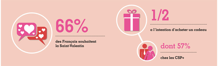 marketing saint valentin